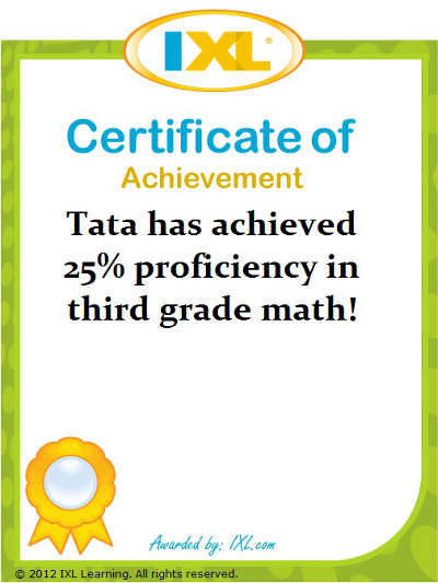 IXL Math Tata: 25% Kelas 3