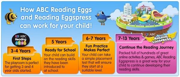 Reading-Eggs