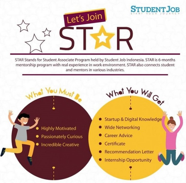 progrgam STAR-idstudentjob