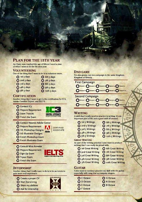 Yudhis-Detailed-Plan