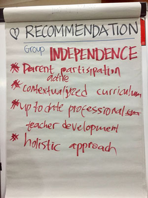 recommendation-group-independence-afs-bina-antarbudaya
