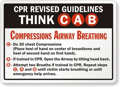 CAB-compression-airway-breathing