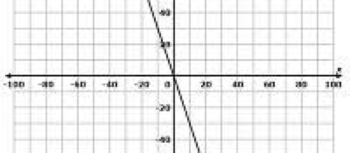 persamaan-linier