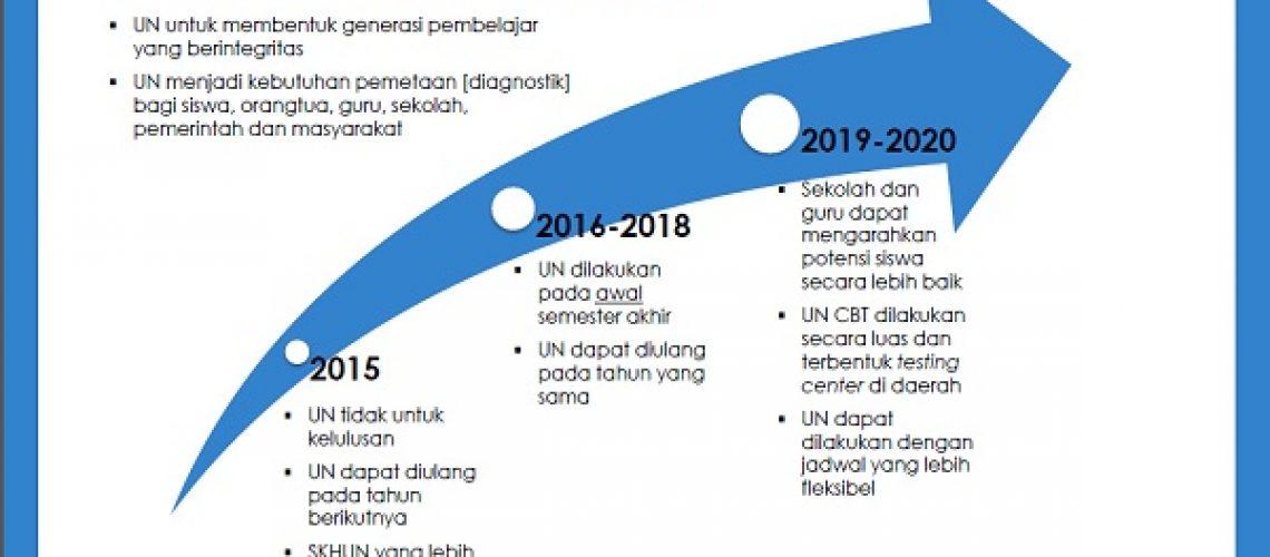 road-map-UN